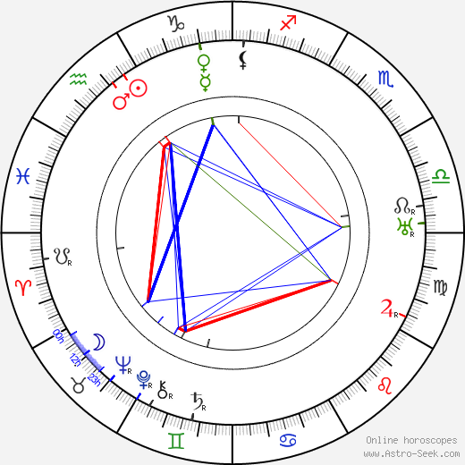 Robert Milton astro natal birth chart, Robert Milton horoscope, astrology
