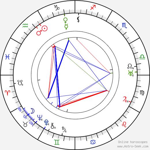 Yuri Tarich день рождения гороскоп, Yuri Tarich Натальная карта онлайн