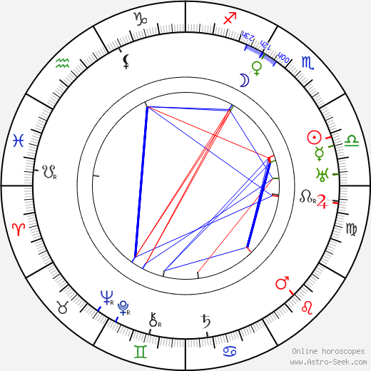 Buster Brodie birth chart, Buster Brodie astro natal horoscope, astrology