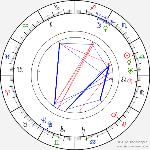 Lowell Sherman день рождения гороскоп, Lowell Sherman Натальная карта онлайн