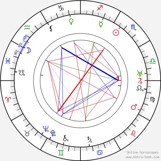 E. H. Allen tema natale, oroscopo, E. H. Allen oroscopi gratuiti, astrologia