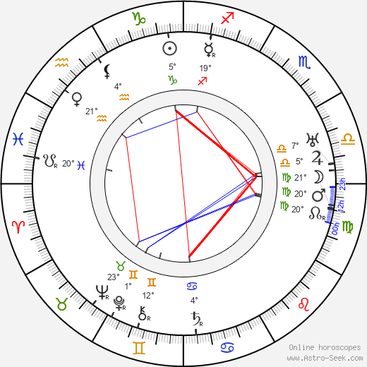Alexandre Volkoff birth chart, biography, wikipedia 2019, 2020