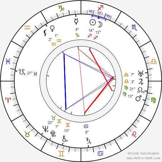 E. Mason Hopper birth chart, biography, wikipedia 2019, 2020