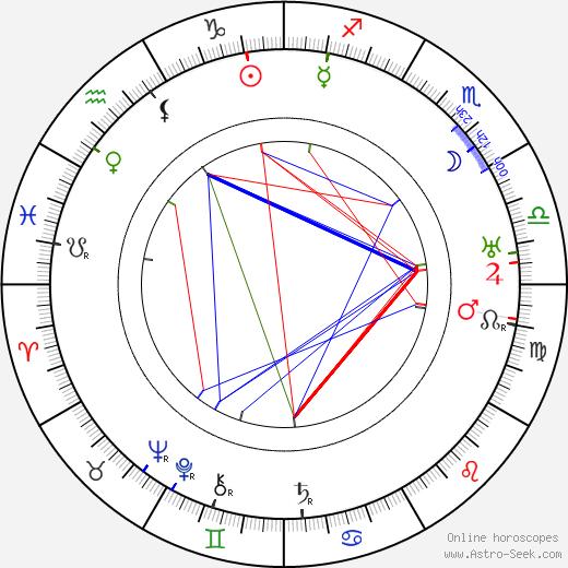 Edwin Jerome день рождения гороскоп, Edwin Jerome Натальная карта онлайн