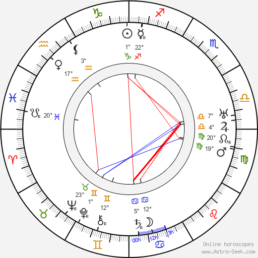 Joseph Taylor birth chart, biography, wikipedia 2019, 2020
