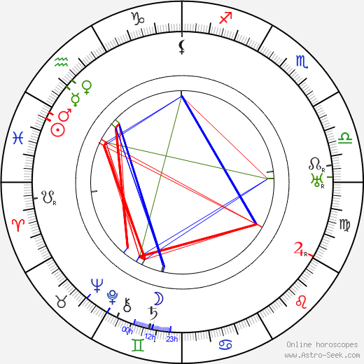 Josef Dobeš tema natale, oroscopo, Josef Dobeš oroscopi gratuiti, astrologia
