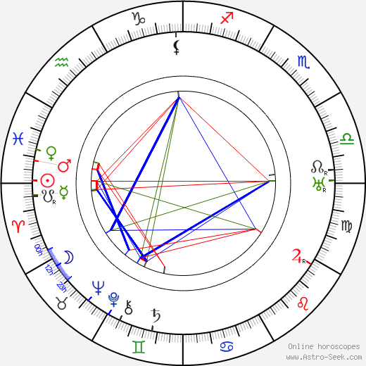 Jožka Vanerová tema natale, oroscopo, Jožka Vanerová oroscopi gratuiti, astrologia