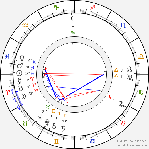 Robert Emmett O'Connor birth chart, biography, wikipedia 2019, 2020
