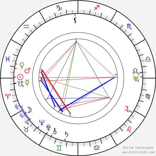 Tod Slaughter astro natal birth chart, Tod Slaughter horoscope, astrology