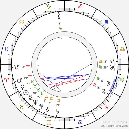 Erna Morena birth chart, biography, wikipedia 2019, 2020