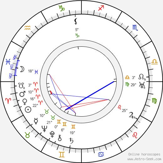 Jacques Baumer birth chart, biography, wikipedia 2019, 2020