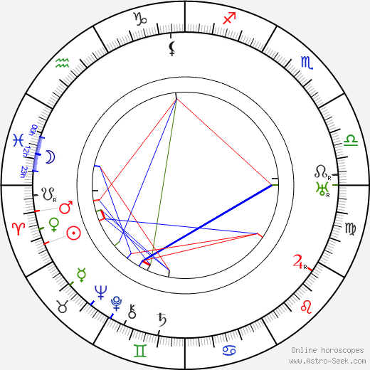 Jacques Baumer birth chart, Jacques Baumer astro natal horoscope, astrology
