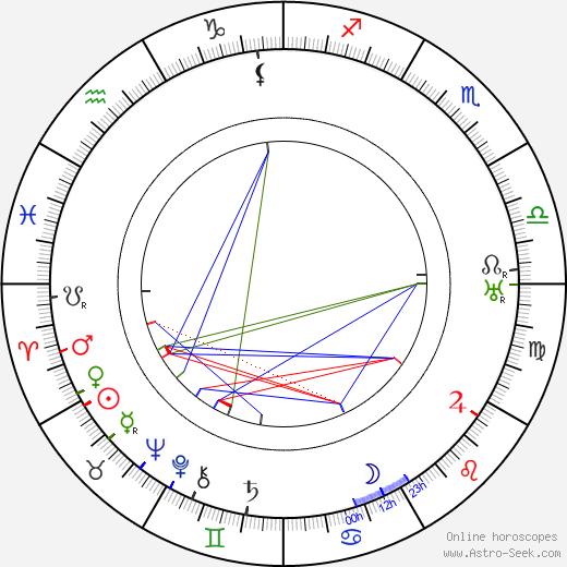 Raymond Bond день рождения гороскоп, Raymond Bond Натальная карта онлайн