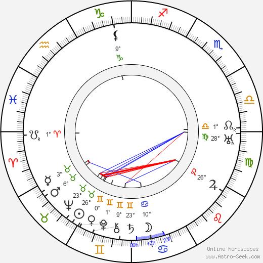 Gene Gauntier birth chart, biography, wikipedia 2018, 2019