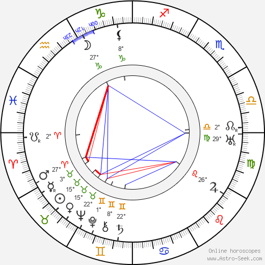 Jess Cavin birth chart, biography, wikipedia 2019, 2020