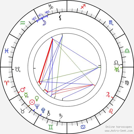 Jess Cavin astro natal birth chart, Jess Cavin horoscope, astrology