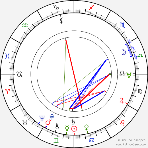 Heino Kaski astro natal birth chart, Heino Kaski horoscope, astrology