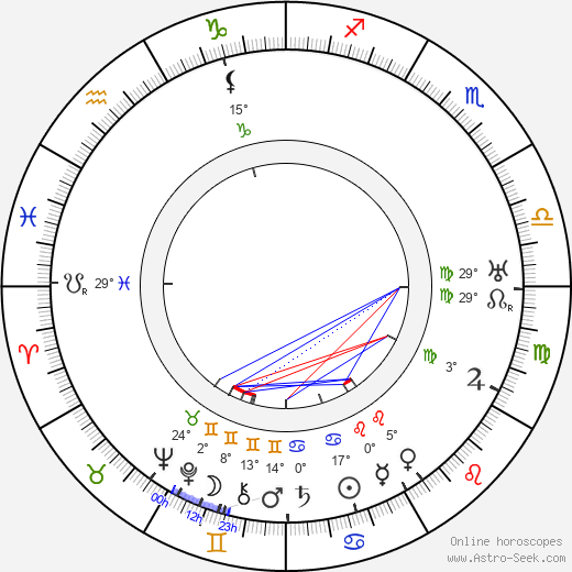 Gustav Ammann birth chart, biography, wikipedia 2018, 2019