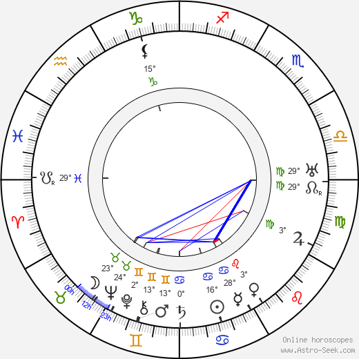 Paul Leni birth chart, biography, wikipedia 2019, 2020