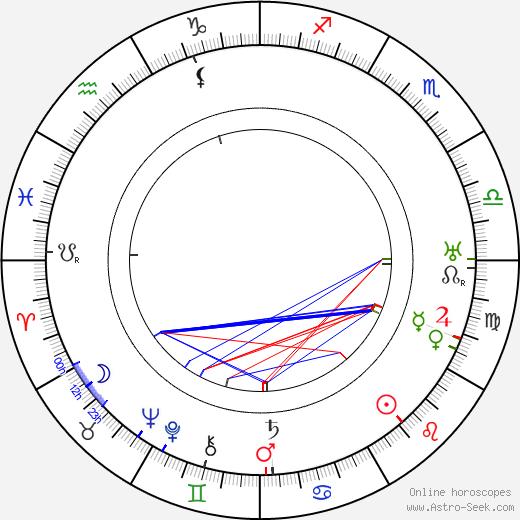 Carlo Montuori tema natale, oroscopo, Carlo Montuori oroscopi gratuiti, astrologia