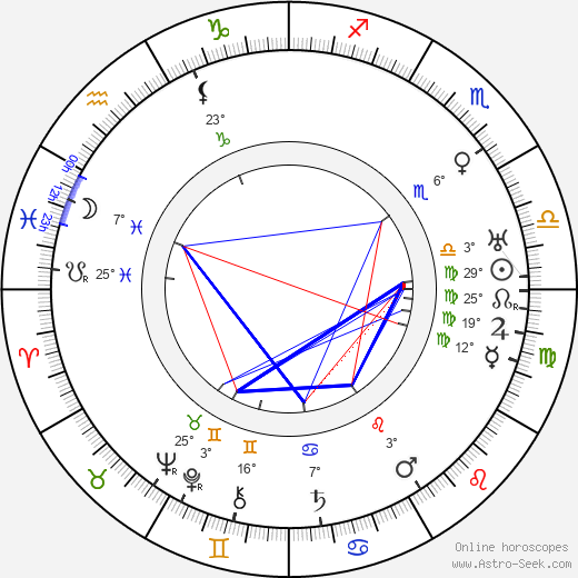 Gunnar Erik Asplund birth chart, biography, wikipedia 2018, 2019