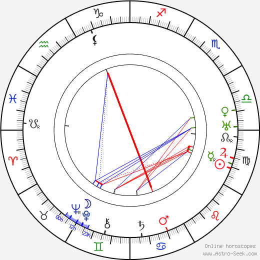 María Brú birth chart, María Brú astro natal horoscope, astrology