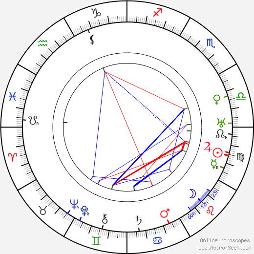 Otto Kruger astro natal birth chart, Otto Kruger horoscope, astrology