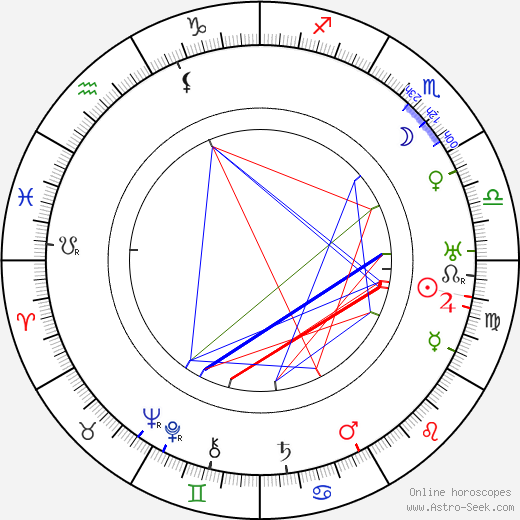 William Slavens McNutt день рождения гороскоп, William Slavens McNutt Натальная карта онлайн