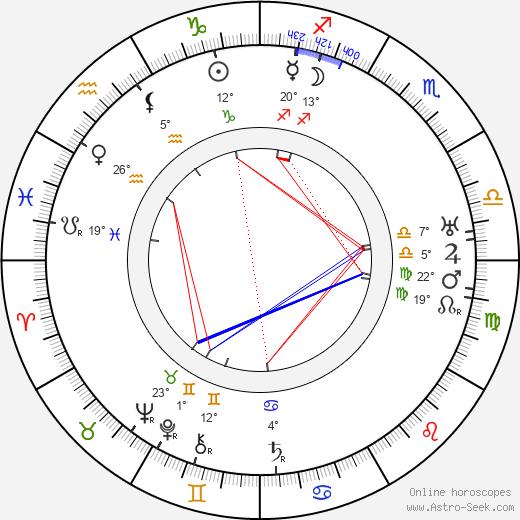 Florence Lawrence birth chart, biography, wikipedia 2019, 2020