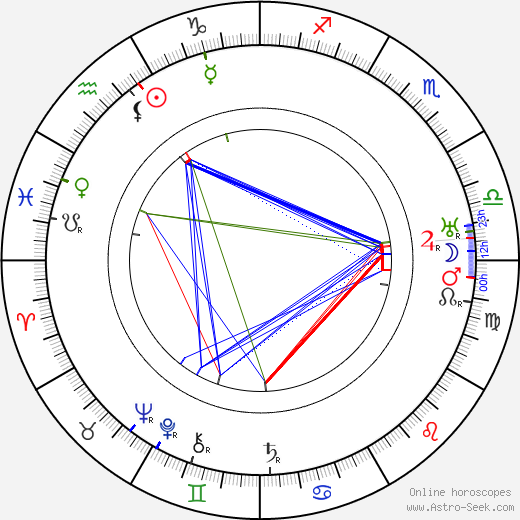 Henry King astro natal birth chart, Henry King horoscope, astrology