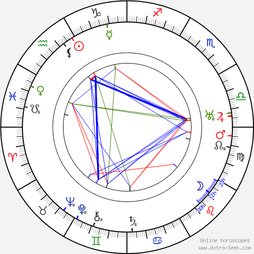 John M. Stahl birth chart, John M. Stahl astro natal horoscope, astrology