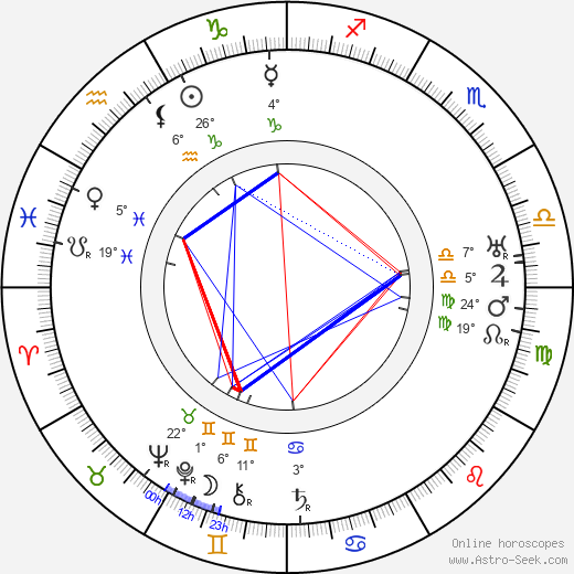 Martin Faust birth chart, biography, wikipedia 2019, 2020