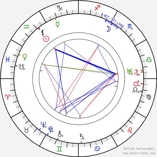 Sam McDaniel tema natale, oroscopo, Sam McDaniel oroscopi gratuiti, astrologia