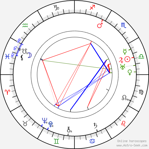 Frank Newburg birth chart, Frank Newburg astro natal horoscope, astrology