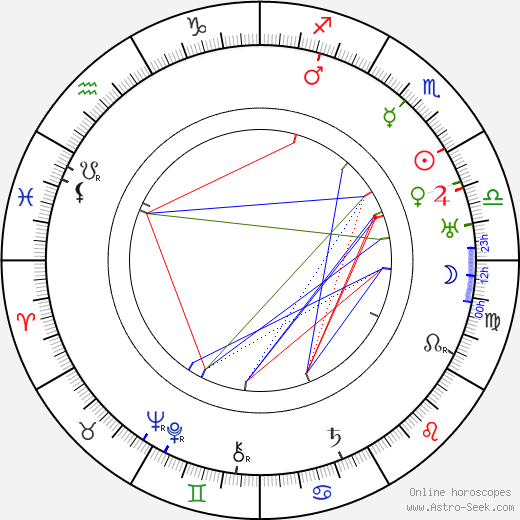 Harry Hilliard birth chart, Harry Hilliard astro natal horoscope, astrology
