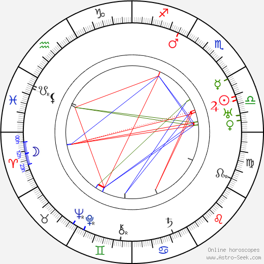 Karl Dane astro natal birth chart, Karl Dane horoscope, astrology