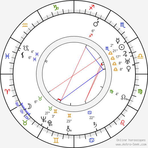 Paul T. Frankl birth chart, biography, wikipedia 2018, 2019
