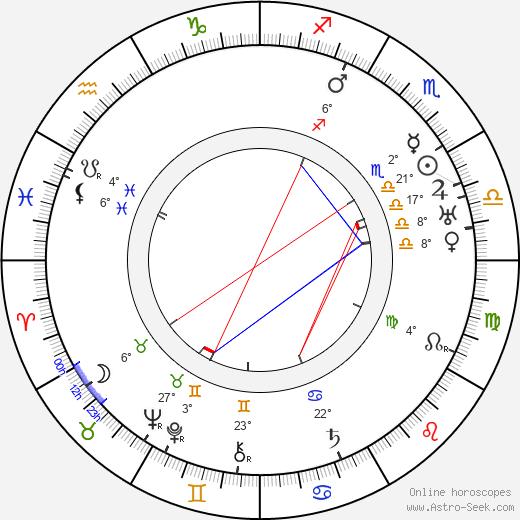Paul T. Frankl birth chart, biography, wikipedia 2019, 2020