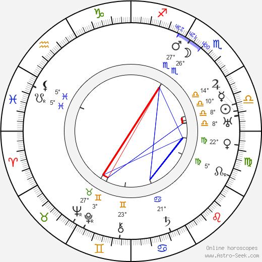 Tony Merlo birth chart, biography, wikipedia 2020, 2021