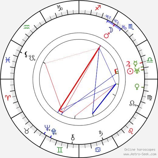 Tony Merlo birth chart, Tony Merlo astro natal horoscope, astrology