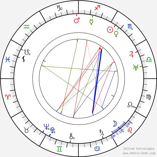 Crane Wilbur birth chart, Crane Wilbur astro natal horoscope, astrology