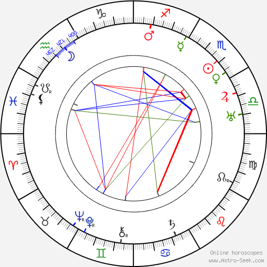 Eldon Hatch birth chart, Eldon Hatch astro natal horoscope, astrology