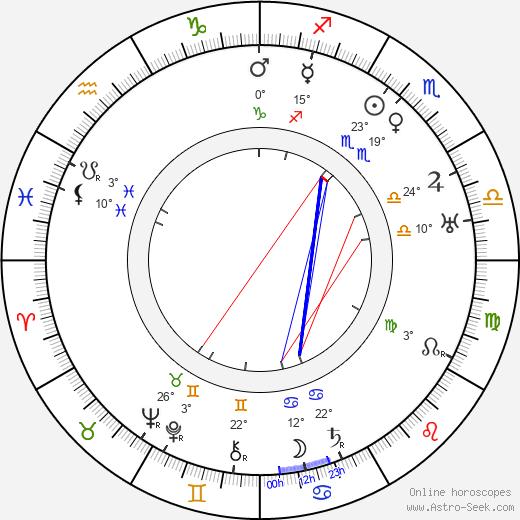 Keene Thompson birth chart, biography, wikipedia 2019, 2020