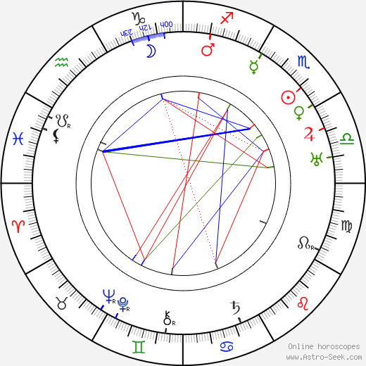 Väinö Lehmus birth chart, Väinö Lehmus astro natal horoscope, astrology