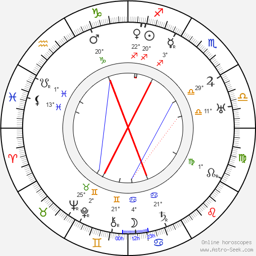 Gennaro Righelli birth chart, biography, wikipedia 2019, 2020