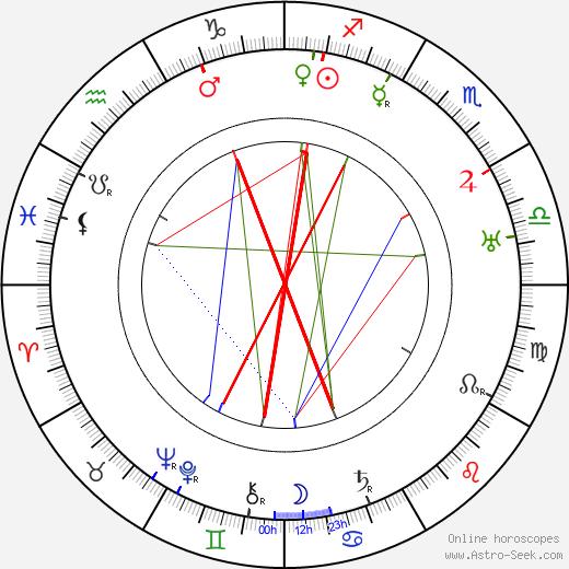 Оуэн Мур Owen Moore день рождения гороскоп, Owen Moore Натальная карта онлайн