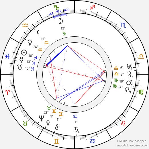 Georgia Stark birth chart, biography, wikipedia 2020, 2021