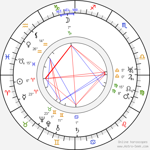 Berend Tobia Boeyinga birth chart, biography, wikipedia 2018, 2019