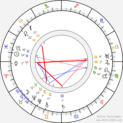 Eugen Klöpfer birth chart, biography, wikipedia 2018, 2019