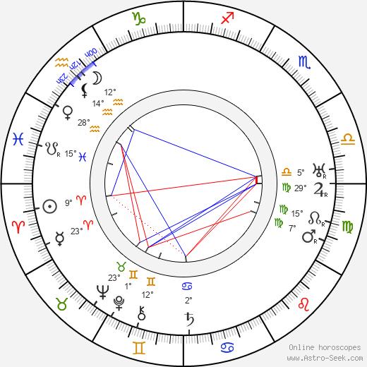Henry Lehrman birth chart, biography, wikipedia 2020, 2021